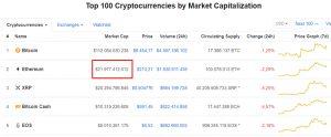 capitalización del mercado
